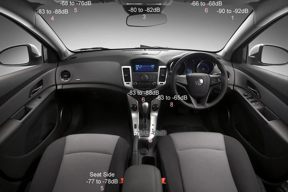 interior-antenna-positions